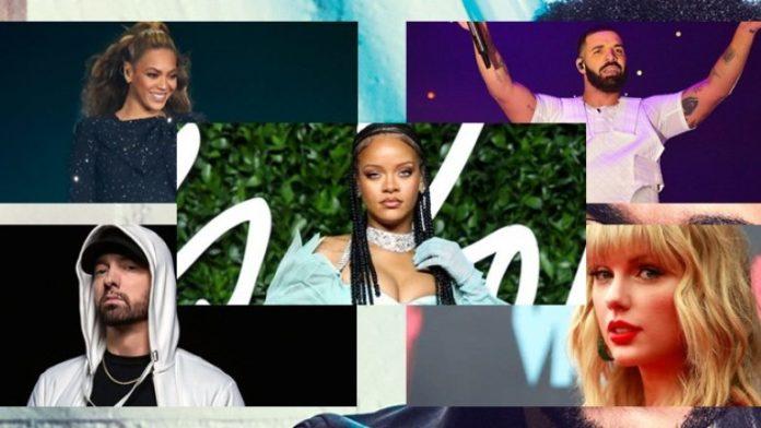 Artistët dhe këngët më të dëgjuara të dekadës sipas Spotify